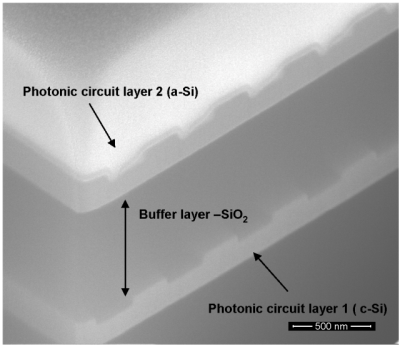 Optical via in Si using shallow etched gratings