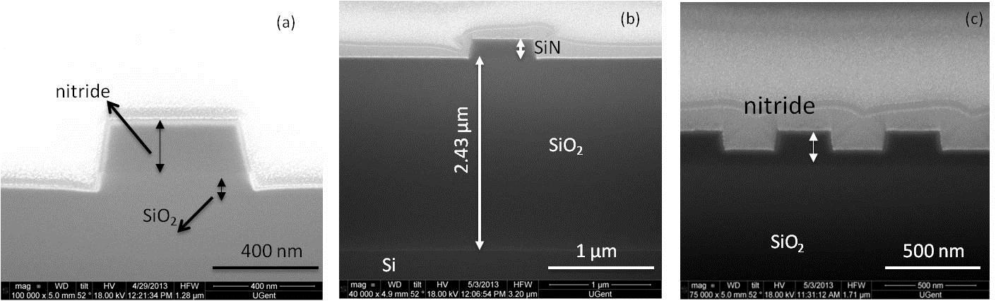 SEM of (a) Si3N4 waveguide cross-section, (b) complete cross-section & (c) GC with 630 nm period and 140 nm etch depth